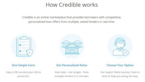 How-credible-student-loans-works